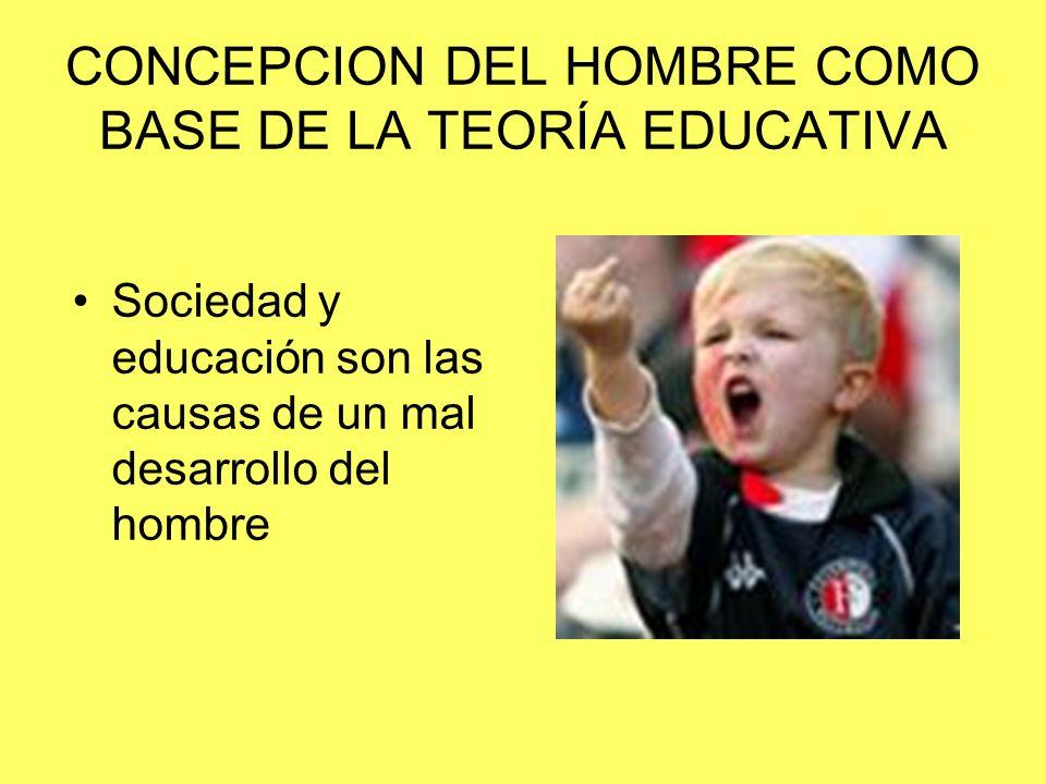 CONCEPCION DEL HOMBRE COMO BASE DE LA TEORÍA EDUCATIVA Sociedad y educación son las causas de un mal desarrollo del hombre