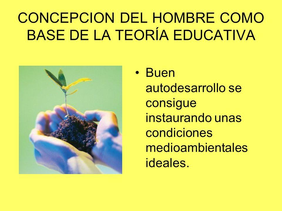 CONCEPCION DEL HOMBRE COMO BASE DE LA TEORÍA EDUCATIVA Buen autodesarrollo se consigue instaurando unas condiciones medioambientales ideales.