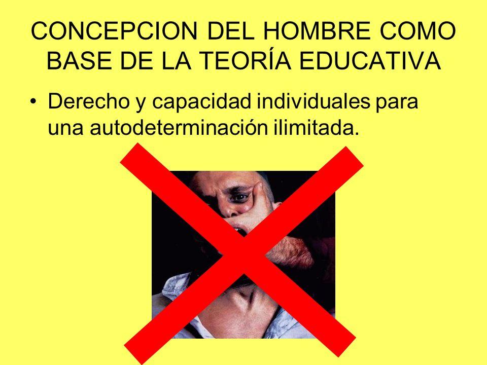 CONCEPCION DEL HOMBRE COMO BASE DE LA TEORÍA EDUCATIVA Derecho y capacidad individuales para una autodeterminación ilimitada.