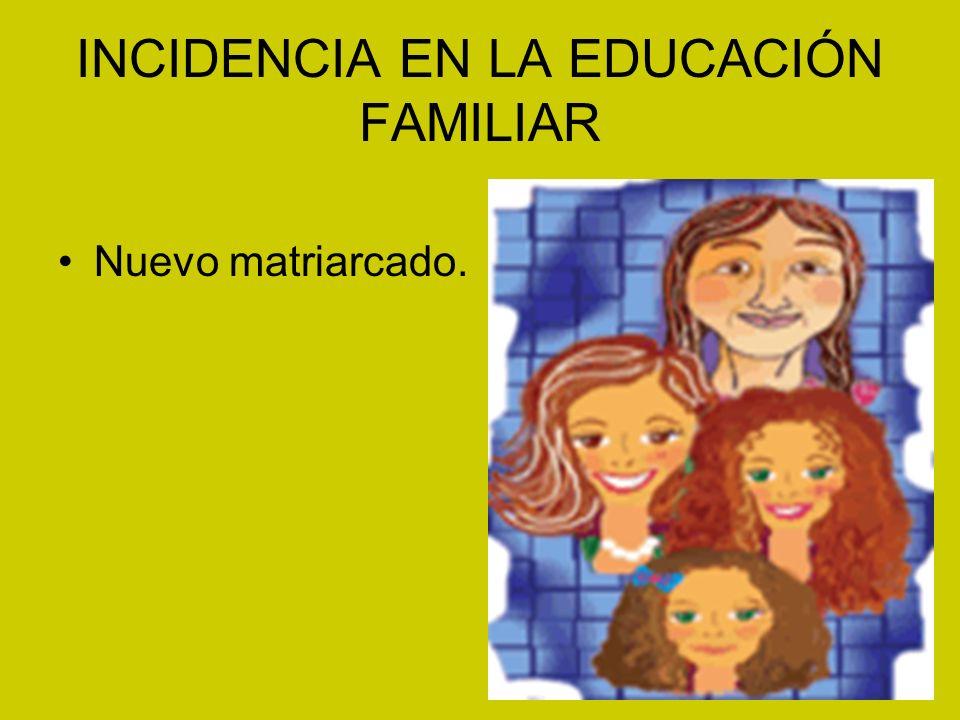 INCIDENCIA EN LA EDUCACIÓN FAMILIAR Nuevo matriarcado.