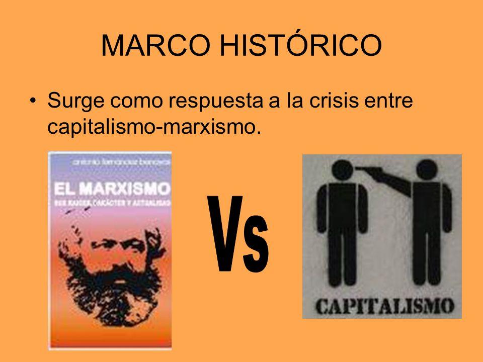 MARCO HISTÓRICO Surge como respuesta a la crisis entre capitalismo-marxismo.