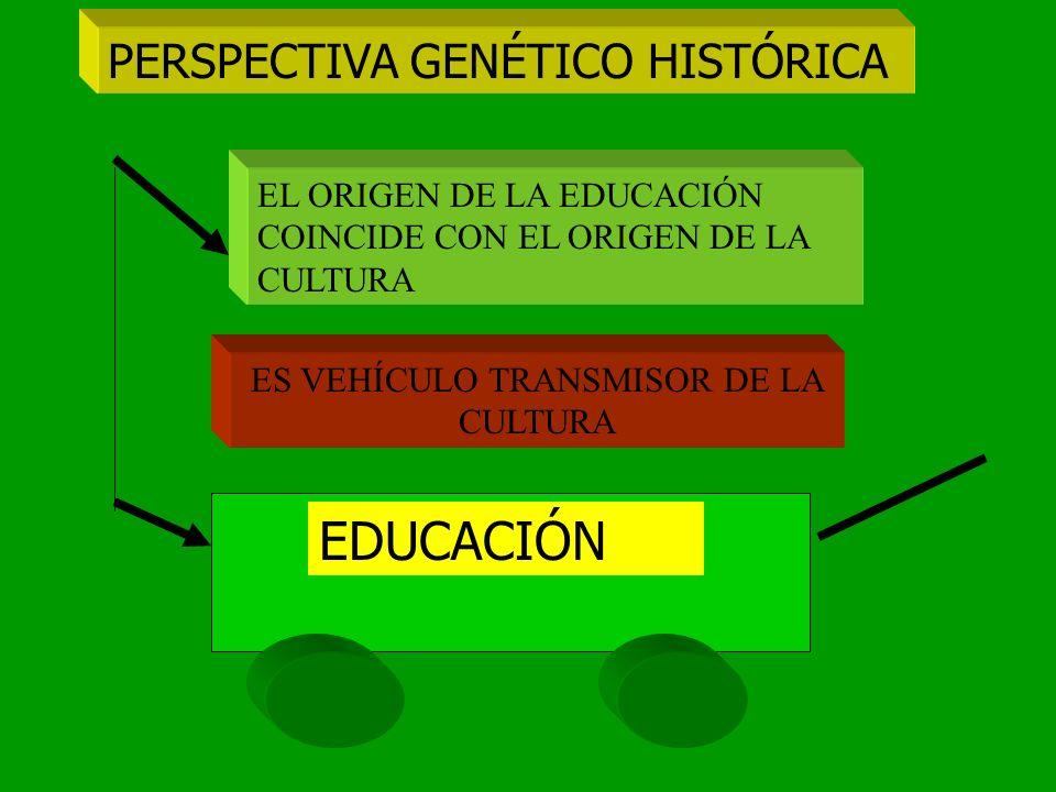 PERSPECTIVA ANTROPOLÓGICA LA INMADUREZ BIOLÓGICA HACE POSIBLE LA EDUCACIÓN AMBIVALENCIA DE LO BIOLÓGICO