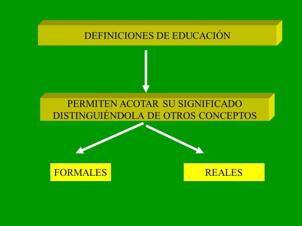 PERSPECTIVA GENÉTICO HISTÓRICA ES VEHÍCULO TRANSMISOR DE LA CULTURA EDUCACIÓN EL ORIGEN DE LA EDUCACIÓN COINCIDE CON EL ORIGEN DE LA CULTURA