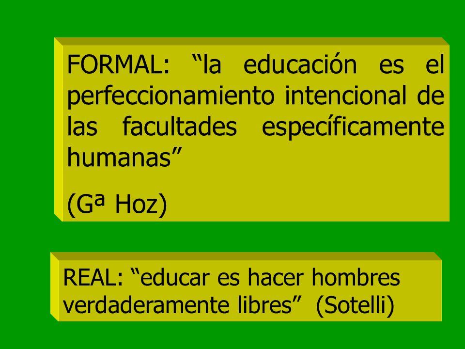 DEFINICIONES DE EDUCACIÓN PERMITEN ACOTAR SU SIGNIFICADO DISTINGUIÉNDOLA DE OTROS CONCEPTOS FORMALESREALES