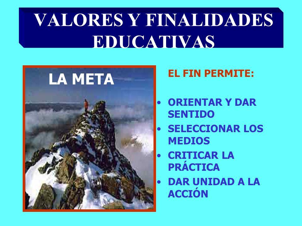 FORMAL: la educación es el perfeccionamiento intencional de las facultades específicamente humanas (Gª Hoz) REAL: educar es hacer hombres verdaderamen