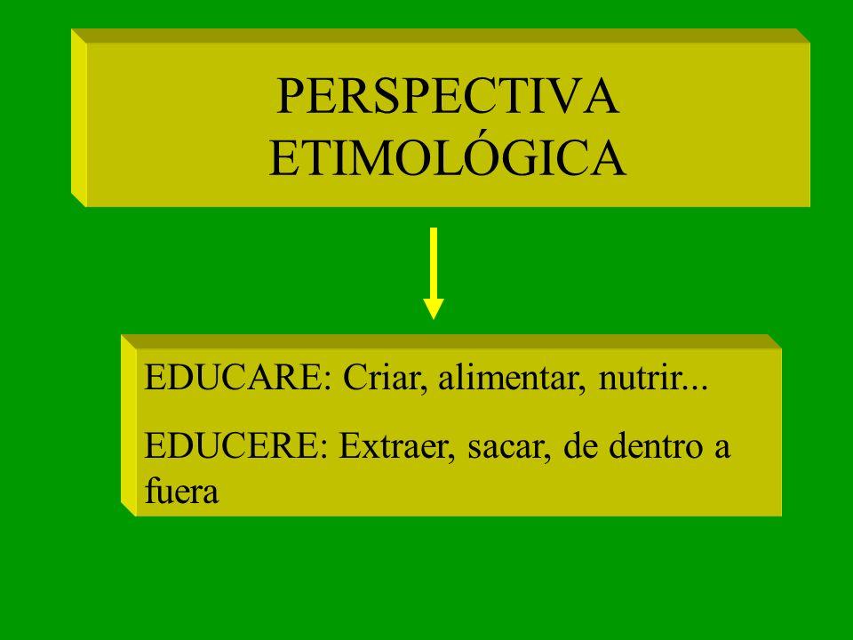 PERSPECTIVA ETIMOLÓGICA EDUCARE: Criar, alimentar, nutrir...