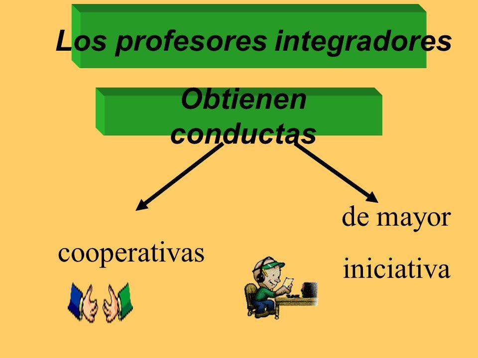 B. CON RELACIÓN AL COMPORTAMIENTO Los profesores agresivos y dominantes agresivas sumisas provocan conductas