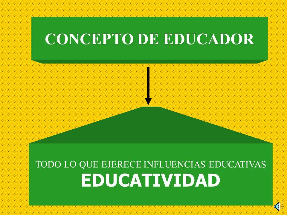 TEMA 1.3 AGENTES Y FACTORES EDUCATIVOS Neill