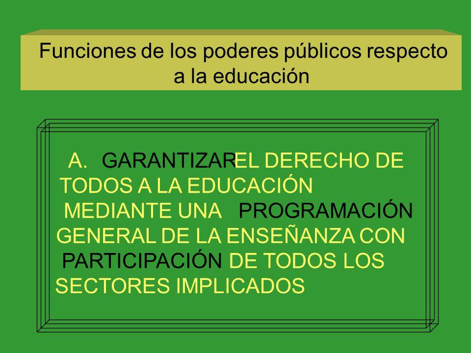 PAPEL DEL ESTADO EN LA CONSTITUCIÓN ESPAÑOLA DE 1978 LA EDUCACIÓN ES UNDERECHO FUNDAMENTAL DE LA PERSONAQUE DEBE SER GARANTIZADO EN SU APLICACIÓN REAL