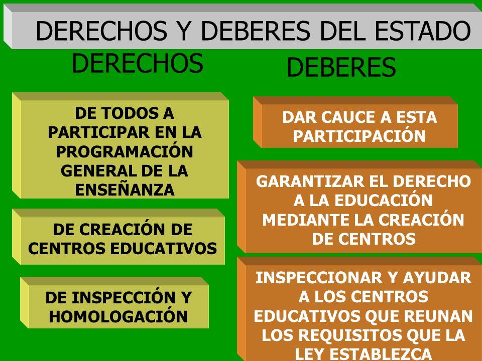 B. INSPECCIONAR Y HOMOLOGAR EL SISTEMA EDUCATIVO. (27,8) C. AYUDAR A LOS CENTROS DOCENTES QUE REÚNAN LOS REQUISITOS QUE LA LEY ESTABLEZCA. (27,9) E E