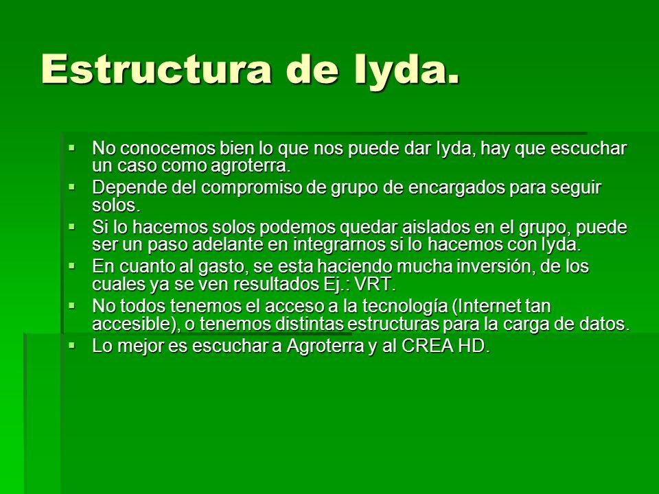 Estructura de Iyda.