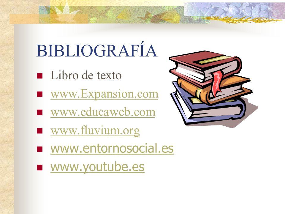 BIBLIOGRAFÍA Libro de texto www.Expansion.com www.educaweb.com www.fluvium.org www.entornosocial.es www.youtube.es