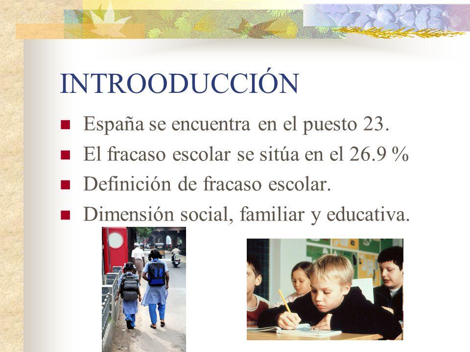 INTROODUCCIÓN España se encuentra en el puesto 23. El fracaso escolar se sitúa en el 26.9 % Definición de fracaso escolar. Dimensión social, familiar
