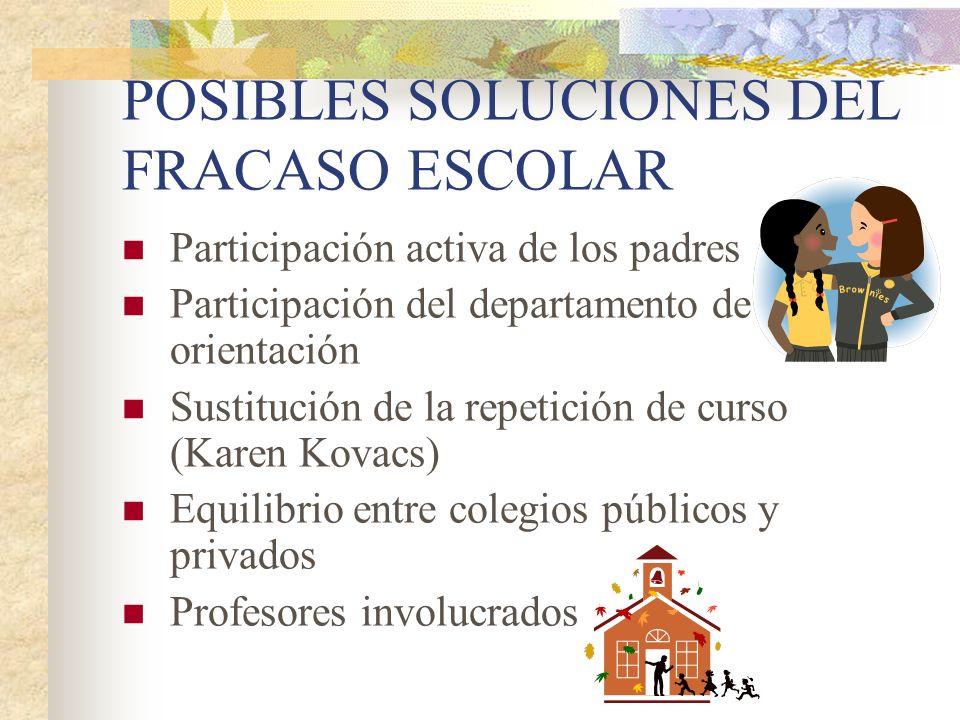 POSIBLES SOLUCIONES DEL FRACASO ESCOLAR Participación activa de los padres Participación del departamento de orientación Sustitución de la repetición
