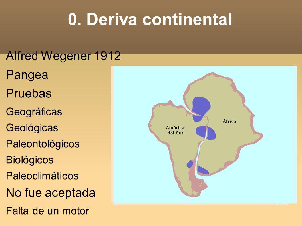 0. Deriva continental Alfred Wegener 1912 Pangea Pruebas Geográficas Geológicas Paleontológicos Biológicos Paleoclimáticos No fue aceptada Falta de un