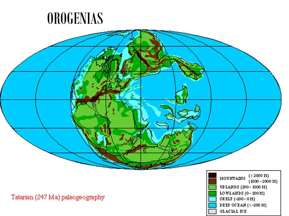 OROGENIAS