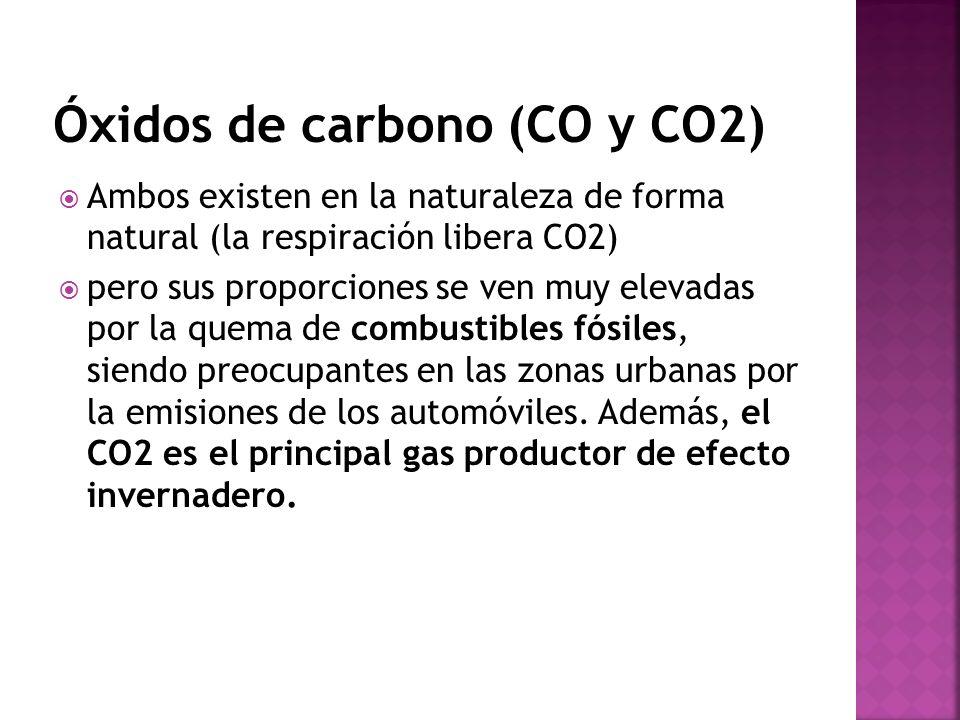 Ambos existen en la naturaleza de forma natural (la respiración libera CO2) pero sus proporciones se ven muy elevadas por la quema de combustibles fós
