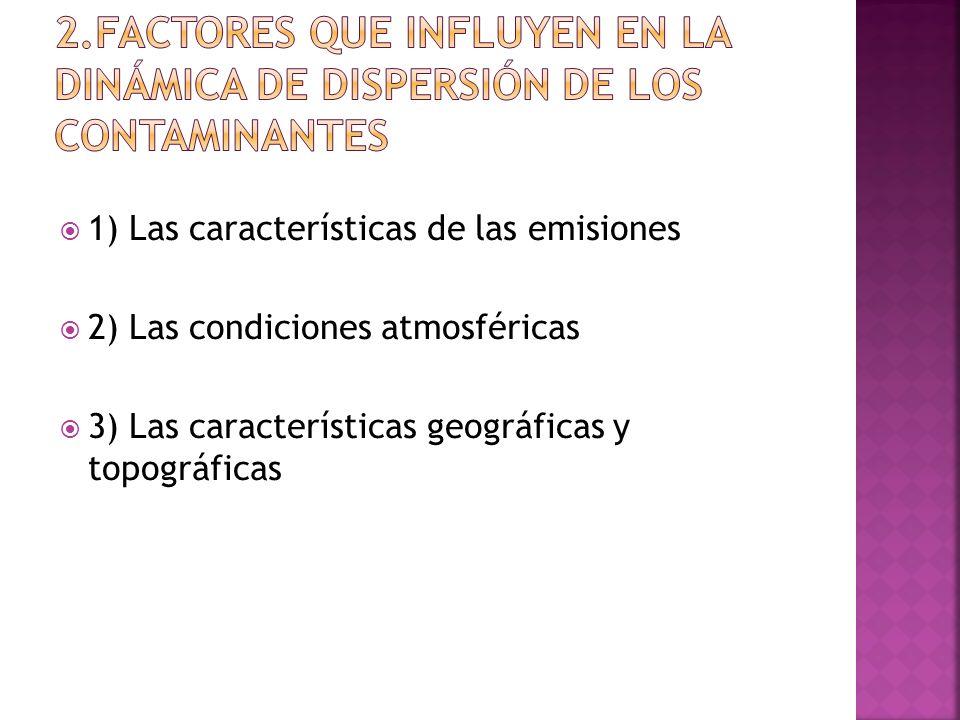 1) Las características de las emisiones 2) Las condiciones atmosféricas 3) Las características geográficas y topográficas