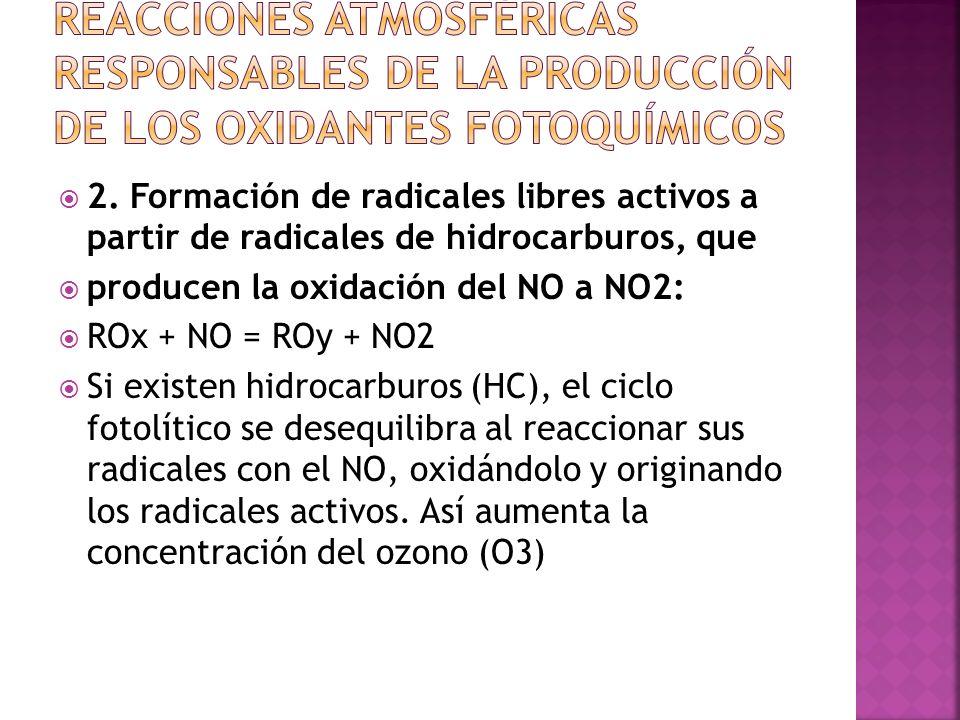 2. Formación de radicales libres activos a partir de radicales de hidrocarburos, que producen la oxidación del NO a NO2: ROx + NO = ROy + NO2 Si exist