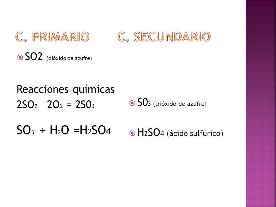 SO2 (dióxido de azufre) Reacciones químicas 2SO 2 2O 2 = 2S0 3 SO 3 + H 2 O =H 2 SO 4 S0 3 (trióxido de azufre) H 2 SO 4 (ácido sulfúrico)