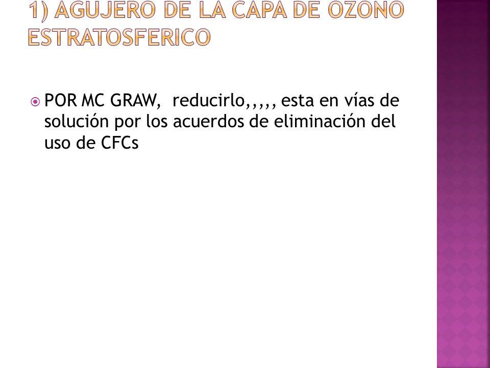 POR MC GRAW, reducirlo,,,,, esta en vías de solución por los acuerdos de eliminación del uso de CFCs