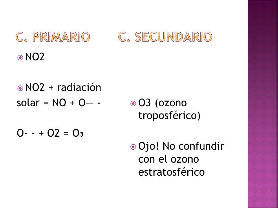 NO2 NO2 + radiación solar = NO + O - O- - + O2 = O 3 O3 (ozono troposférico) Ojo! No confundir con el ozono estratosférico