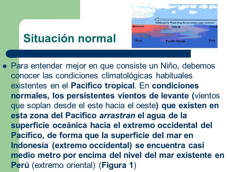 Situación normal Para entender mejor en que consiste un Niño, debemos conocer las condiciones climatológicas habituales existentes en el Pacifico trop