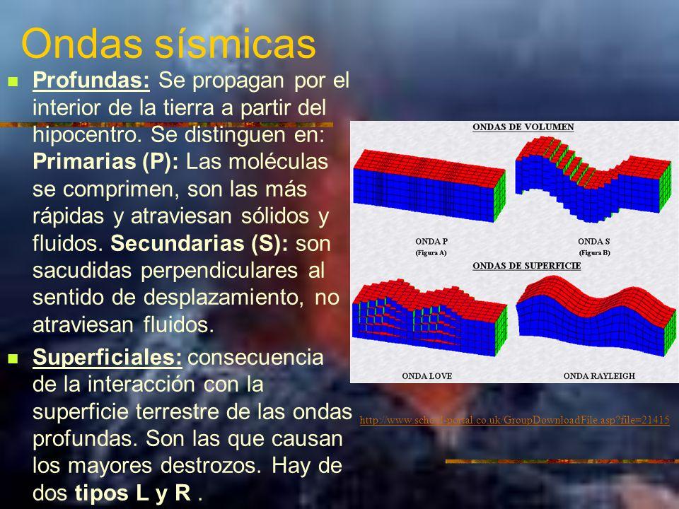Ondas sísmicas Profundas: Se propagan por el interior de la tierra a partir del hipocentro. Se distinguen en: Primarias (P): Las moléculas se comprime