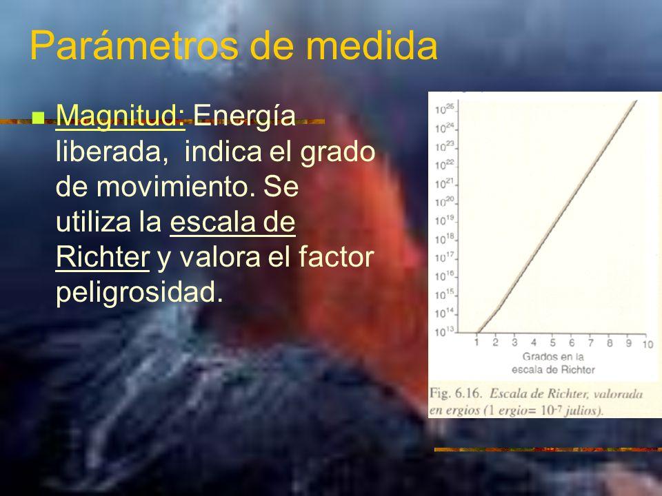 Parámetros de medida Magnitud: Energía liberada, indica el grado de movimiento. Se utiliza la escala de Richter y valora el factor peligrosidad.