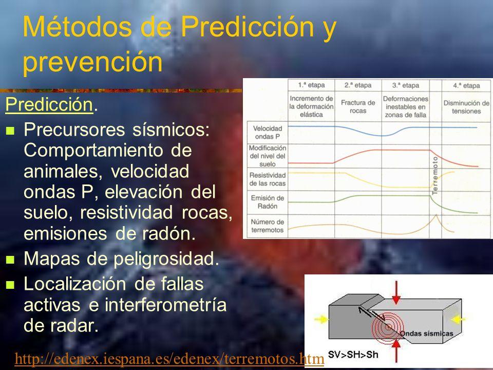 Métodos de Predicción y prevención Predicción. Precursores sísmicos: Comportamiento de animales, velocidad ondas P, elevación del suelo, resistividad