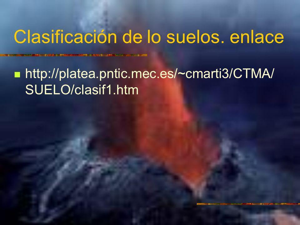 Clasificación de lo suelos. enlace http://platea.pntic.mec.es/~cmarti3/CTMA/ SUELO/clasif1.htm