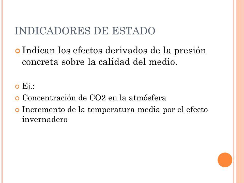 INDICADORES DE RESPUESTA Indican el esfuerzo social o político en cuestiones de medio ambiente.