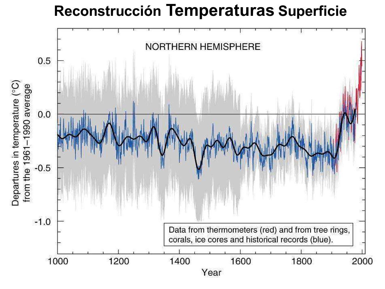 Reconstrucción Temperaturas Superficie