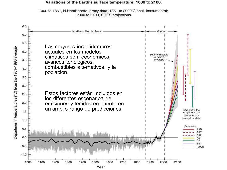 Las mayores incertidumbres actuales en los modelos climáticos son: económicos, avances tenológicos, combustibles alternativos, y la población. Estos f
