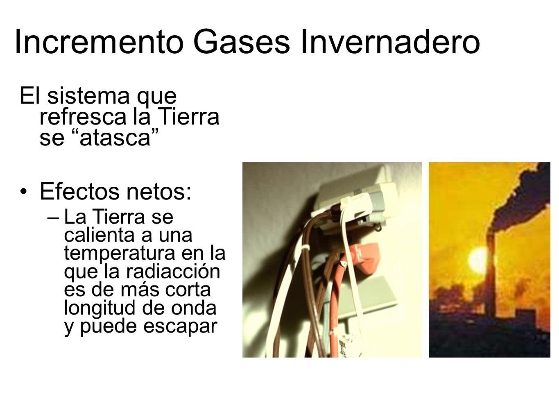 Incremento Gases Invernadero El sistema que refresca la Tierra se atasca Efectos netos: –La Tierra se calienta a una temperatura en la que la radiacci