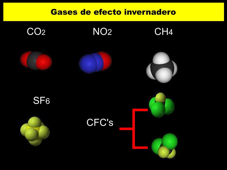 CO 2 NO 2 CH 4 SF 6 CFC's Gases de efecto invernadero