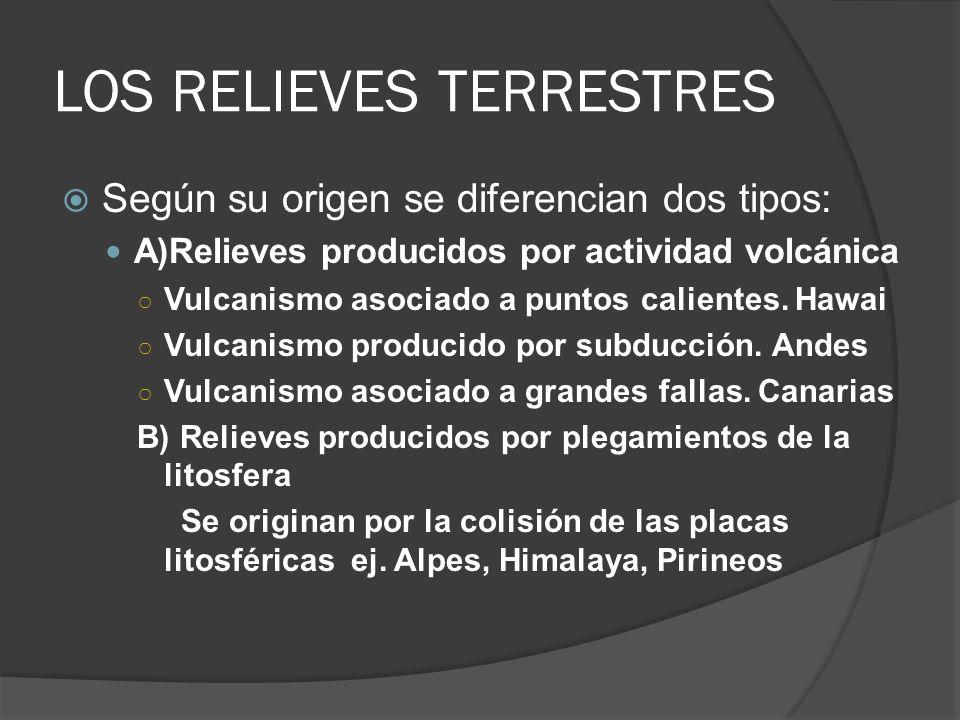 LOS RELIEVES TERRESTRES Según su origen se diferencian dos tipos: A)Relieves producidos por actividad volcánica Vulcanismo asociado a puntos calientes
