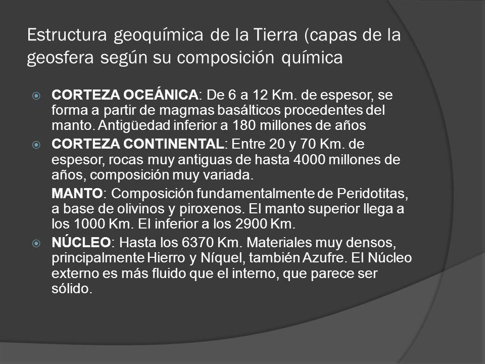 Estructura geoquímica de la Tierra (capas de la geosfera según su composición química CORTEZA OCEÁNICA: De 6 a 12 Km. de espesor, se forma a partir de