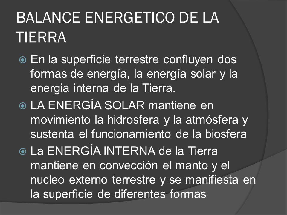 BALANCE ENERGETICO DE LA TIERRA En la superficie terrestre confluyen dos formas de energía, la energía solar y la energia interna de la Tierra. LA ENE
