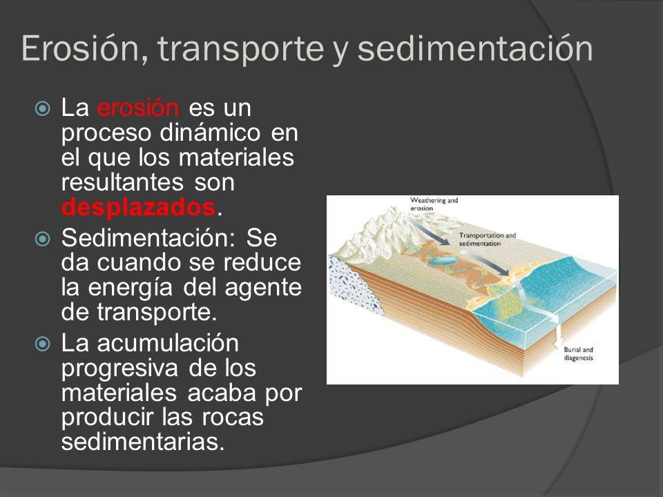 Erosión, transporte y sedimentación La erosión es un proceso dinámico en el que los materiales resultantes son desplazados. Sedimentación: Se da cuand