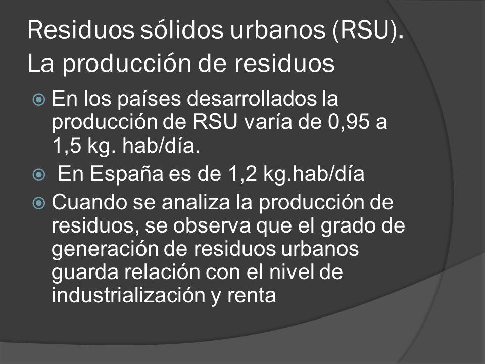 Residuos sólidos urbanos (RSU). La producción de residuos En los países desarrollados la producción de RSU varía de 0,95 a 1,5 kg. hab/día. En España