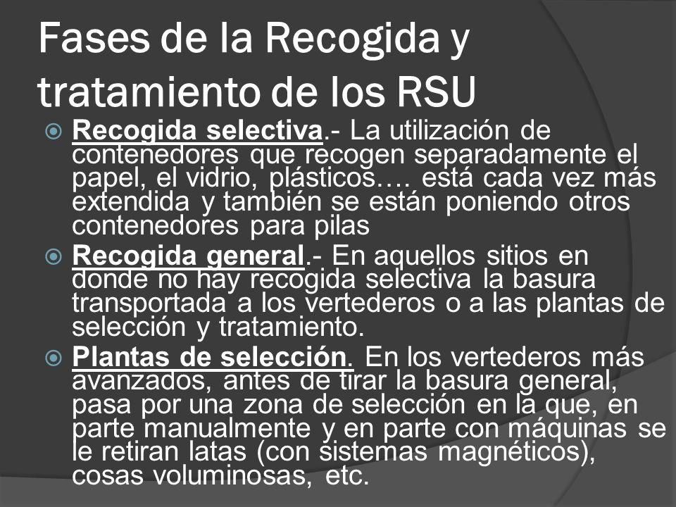 Fases de la Recogida y tratamiento de los RSU Recogida selectiva.- La utilización de contenedores que recogen separadamente el papel, el vidrio, plást
