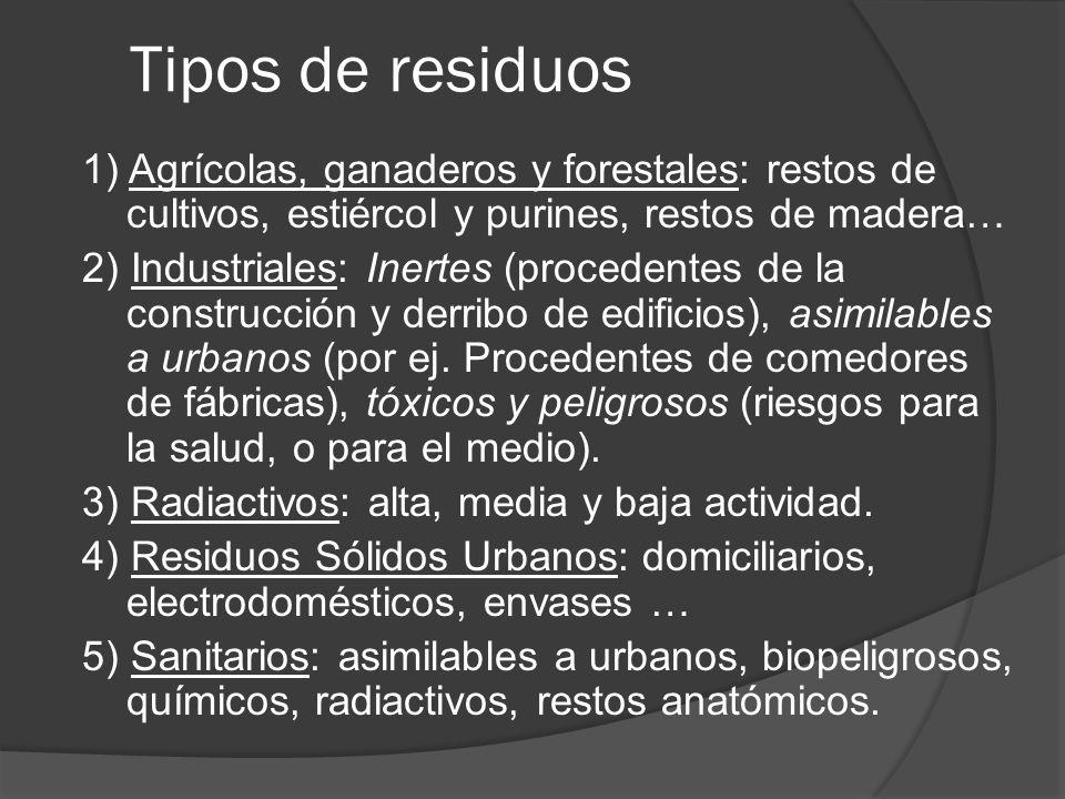 Tipos de residuos 1) Agrícolas, ganaderos y forestales: restos de cultivos, estiércol y purines, restos de madera… 2) Industriales: Inertes (procedent