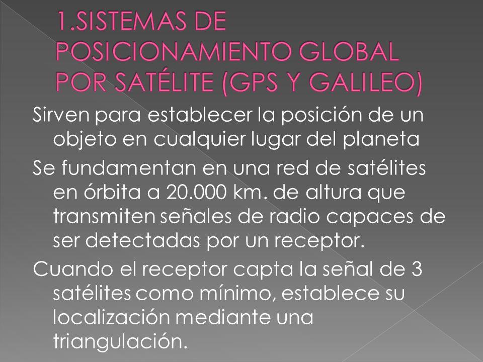 Sirven para establecer la posición de un objeto en cualquier lugar del planeta Se fundamentan en una red de satélites en órbita a 20.000 km.