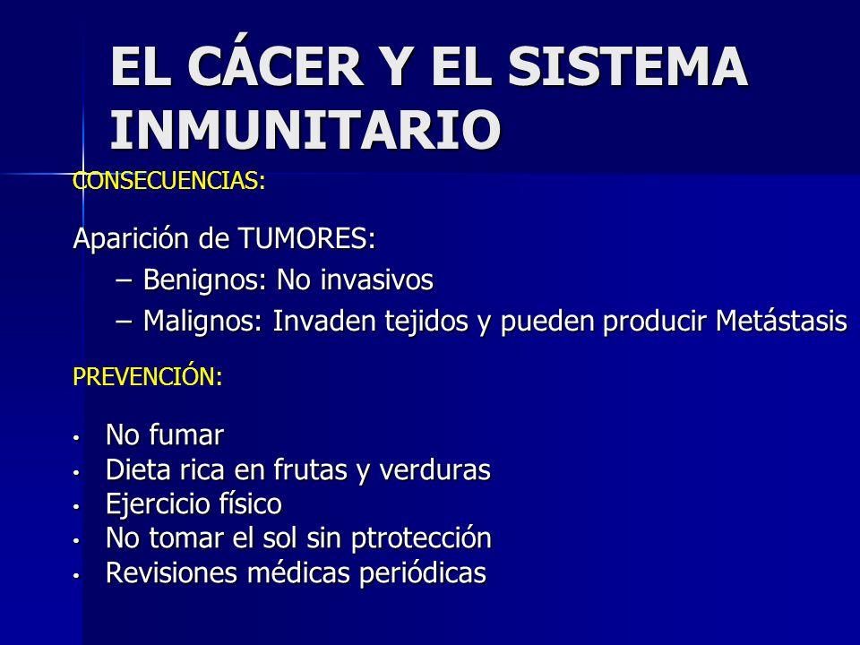 EL CÁCER Y EL SISTEMA INMUNITARIO CONSECUENCIAS: Aparición de TUMORES: –Benignos: No invasivos –Malignos: Invaden tejidos y pueden producir Metástasis