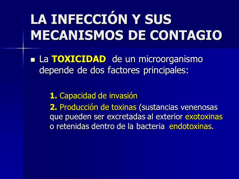 LA INFECCIÓN Y SUS MECANISMOS DE CONTAGIO La TOXICIDAD de un microorganismo depende de dos factores principales: La TOXICIDAD de un microorganismo dep