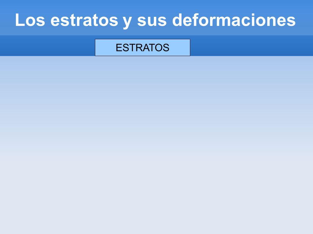 Los estratos y sus deformaciones ESTRATOS FORMACIÓNDEFORMACIÓNPARTES