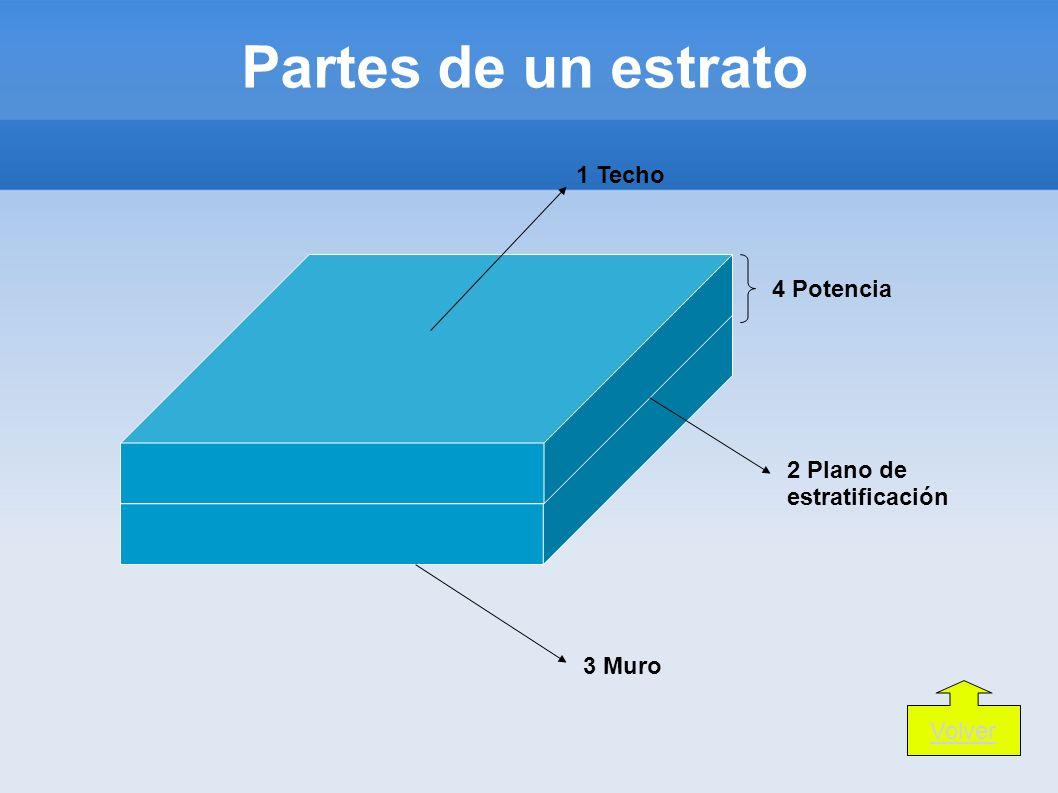 Curva de esfuerzo-deformación Deformación elástica Deformación plástica Esfuerzo Deformación P R P RLímite de plasticidad Límite de elasticidad Volver