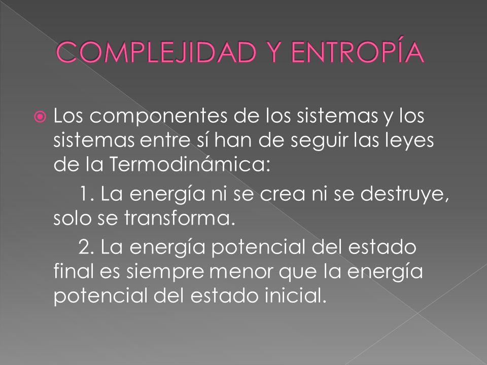 El medio ambiente de un sistema son los elementos exteriores a él con los que intercambia materia, energia o información. Medio natural es el conjunto