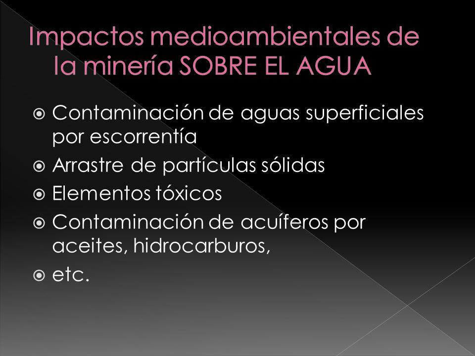 Ocupación irreversible del suelo Modificación en su uso Contaminación por metales o inertes Eliminación del suelo